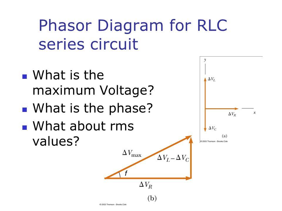 Phasor Diagram for RLC series circuit What is the maximum Voltage.