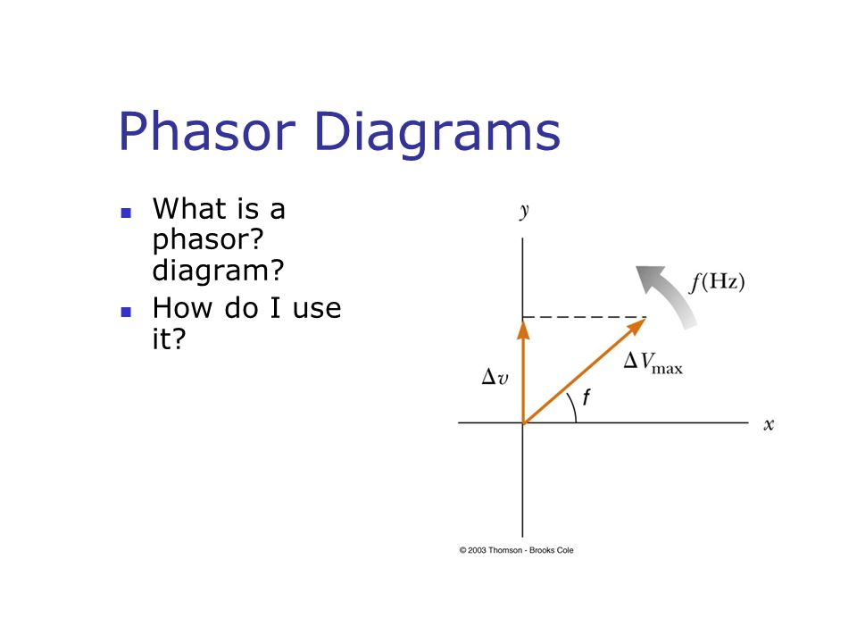 Phasor Diagrams What is a phasor diagram How do I use it