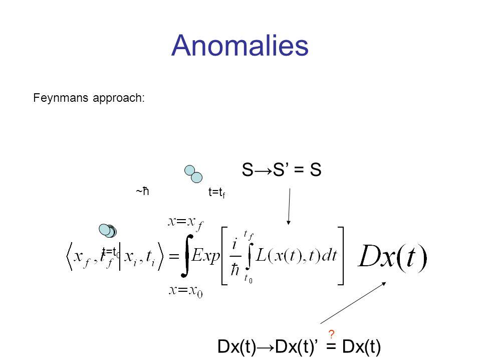Anomalies Feynmans approach: t=t 0 t=t f ~ħ ? S→S' = S Dx(t)→Dx(t)' = Dx(t)