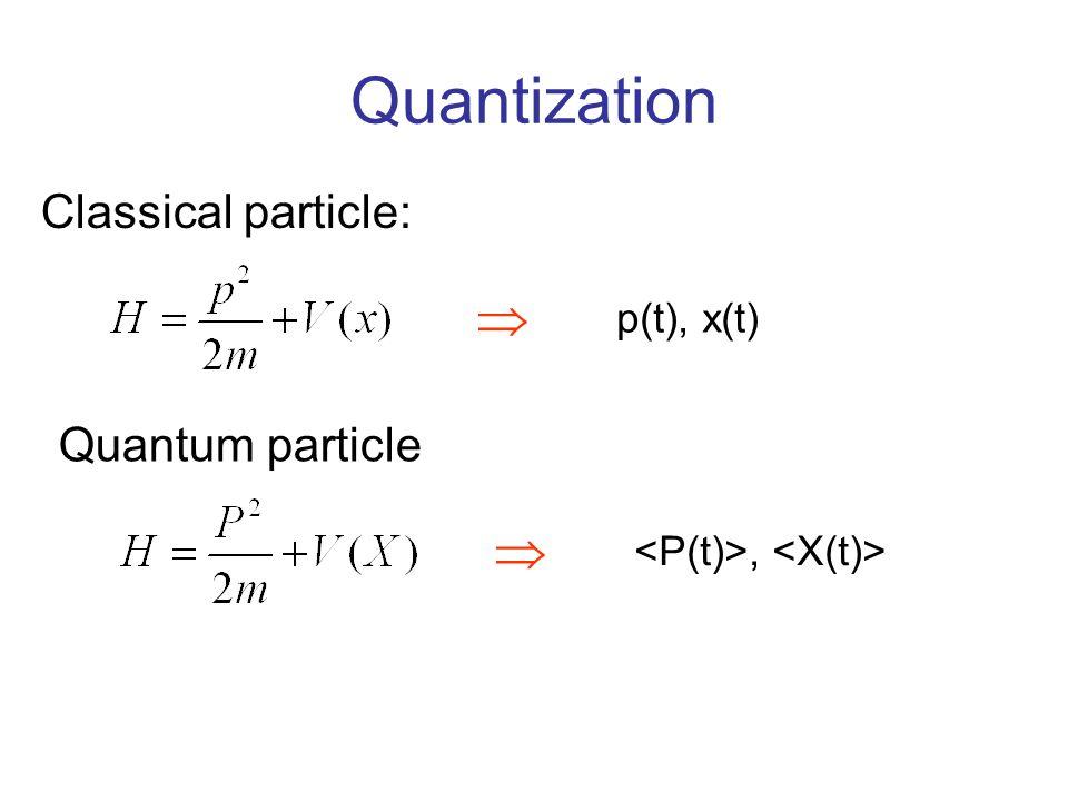 String theory Tachyon Photon Massive particle Tachyon Graviton a † 1 |0>a † 2 |0> or a † 1 a † 1 |0> M 2 a † 2 |0> = 1 |0> M 2 |0> = -1 b † 1 |0> M 2 b † 1 |0> = 0 S 2 b † 1 |0> = 2 M 2 a † 1 |0> = 0 S 2 a † 1 |0> = 0
