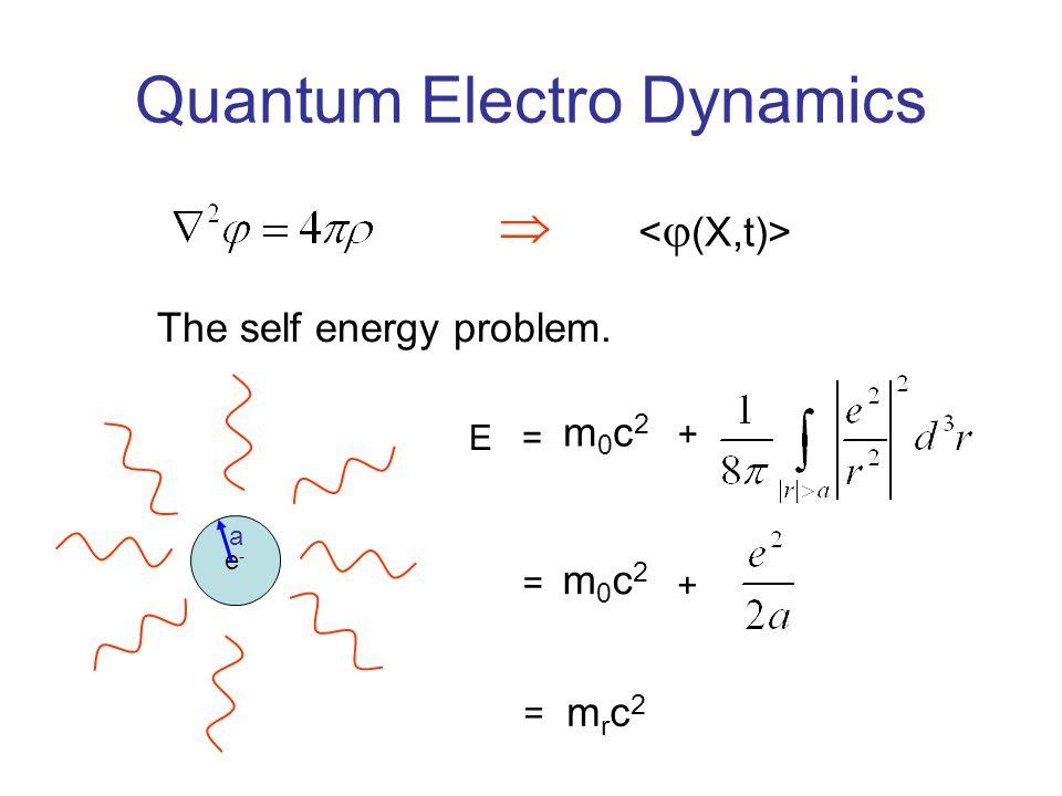 Quantum Electro Dynamics  The self energy problem. e-e- + m0c2m0c2 E = m0c2m0c2 + = mrc2mrc2 = a