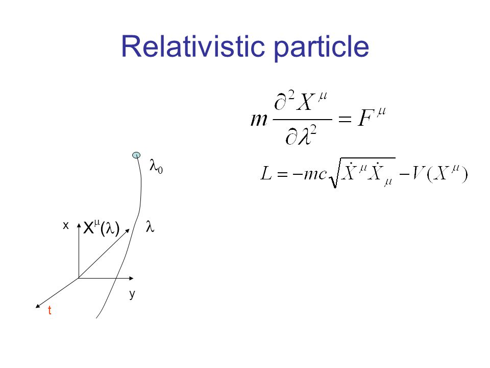 Symmetries Rotations: X → Cos  )X + Sin(  Y R 1, R 2,R 3 [R i,R j ]=  ijk R k Translations: X → X + a P 1,P 2,P 3 [P i,P j ]=0 Boosts: X →  X – Vt) K 1, K 2,K 3 [K i,K j ]=  ijk K k Poincare group Diffeomorphism: → f( ) +Diffeomorphism