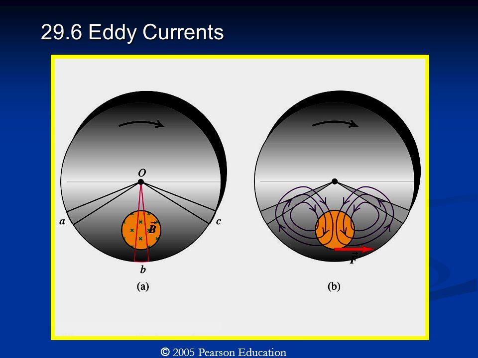 29.6 Eddy Currents © 2005 Pearson Education