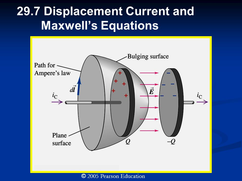 29.7 Displacement Current and Maxwell's Equations © 2005 Pearson Education