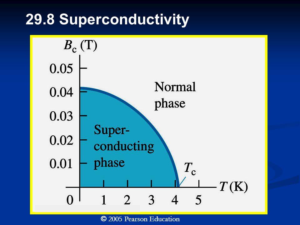 29.8 Superconductivity © 2005 Pearson Education