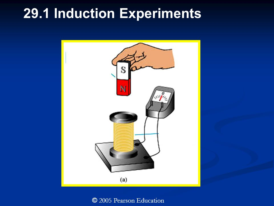 29.1 Induction Experiments © 2005 Pearson Education