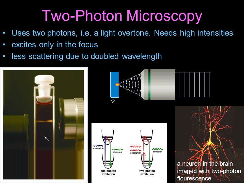 Better transmission in the red (longer wavelength