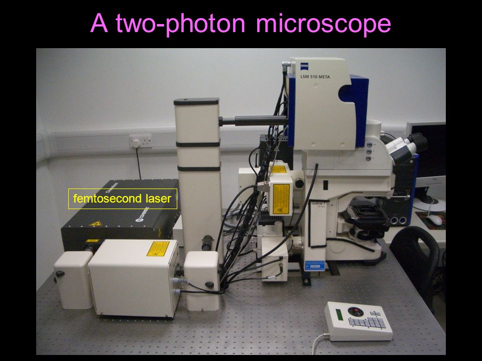 Femtosecond Laser sources 1 fs = 10 -15 s 100fs pulses are only 30  m thick (This is the distance light is travelling in 100fs) t 10ns Power concentration P av = 1mW (like a laser pointer) P peak = 1mW × 10ns/100fs = 1mW × 10 5 = 100W!