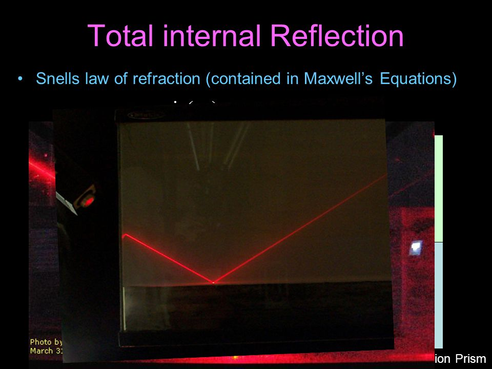 Demonstration Prism Total internal Reflection Snells law of refraction (contained in Maxwell's Equations)  medium  : n  medium  : n   