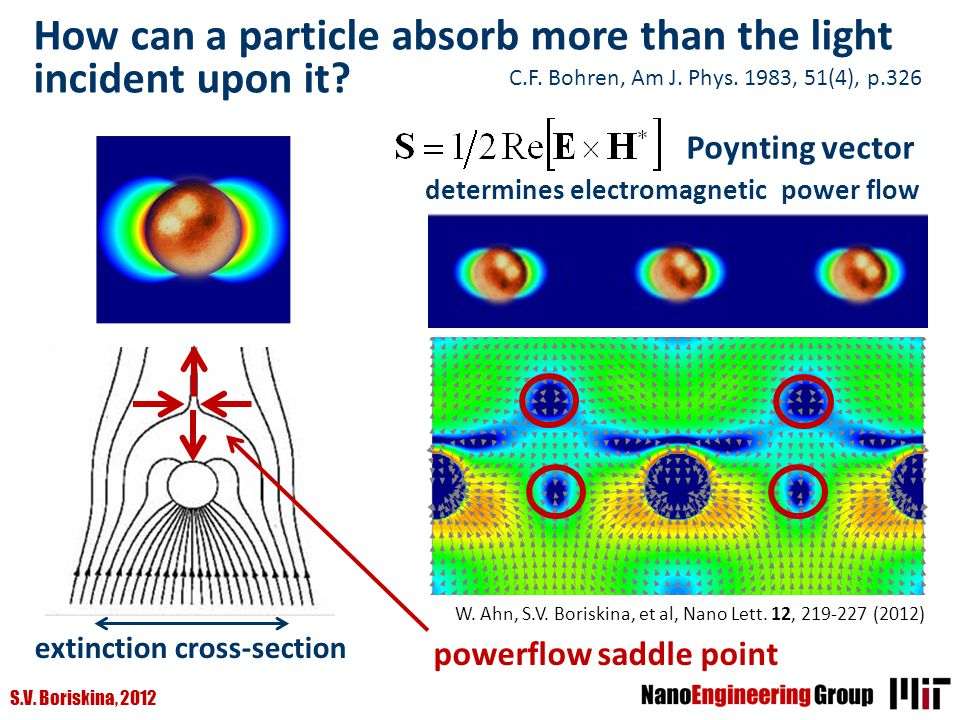 S.V. Boriskina, 2012 extinction cross-section How can a particle absorb more than the light incident upon it? C.F. Bohren, Am J. Phys. 1983, 51(4), p.