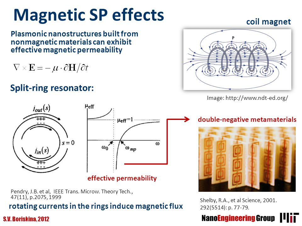 S.V. Boriskina, 2012 Magnetic SP effects Plasmonic nanostructures built from nonmagnetic materials can exhibit effective magnetic permeability Image: