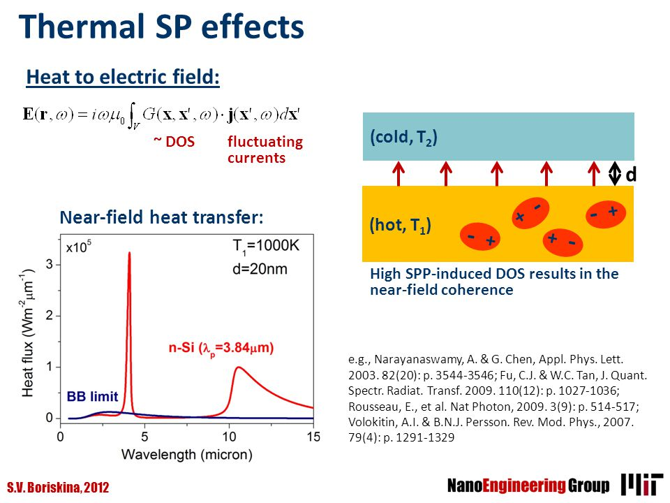 S.V. Boriskina, 2012 Thermal SP effects Heat to electric field: fluctuating currents ~ DOS Near-field heat transfer: e.g., Narayanaswamy, A. & G. Chen