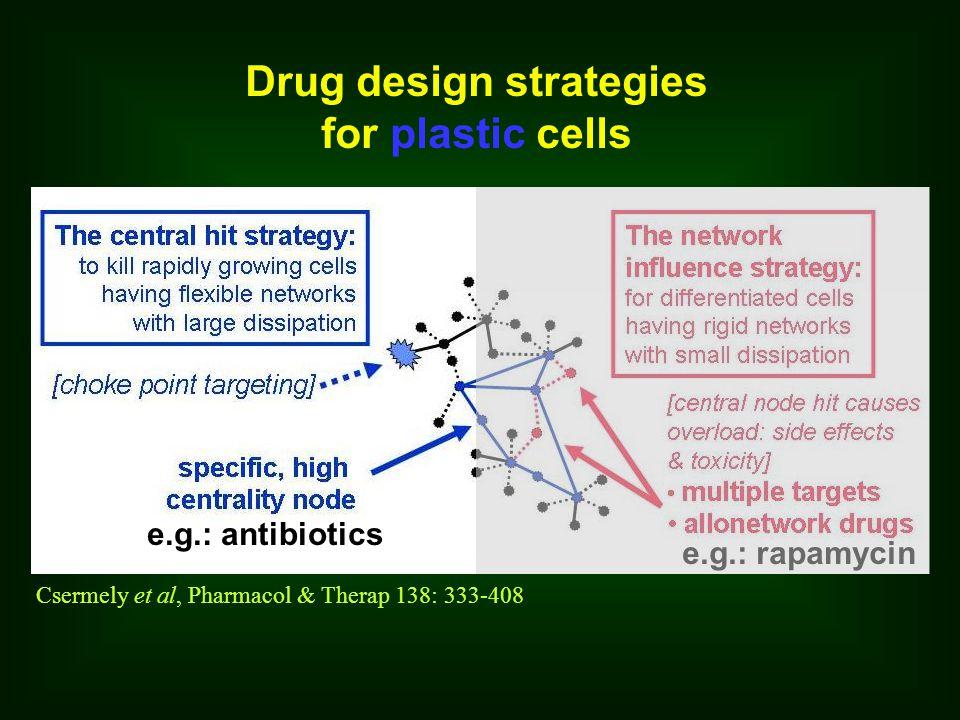 Csermely et al, Pharmacol & Therap 138: 333-408 Drug design strategies for plastic cells e.g.: antibiotics e.g.: rapamycin