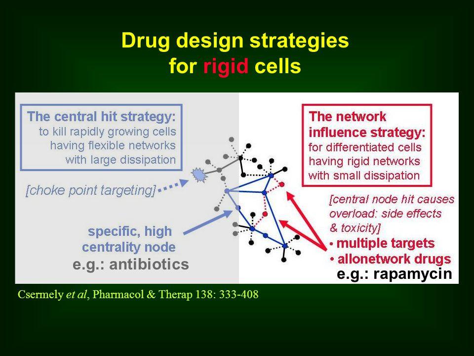 Csermely et al, Pharmacol & Therap 138: 333-408 Drug design strategies for rigid cells e.g.: antibiotics e.g.: rapamycin