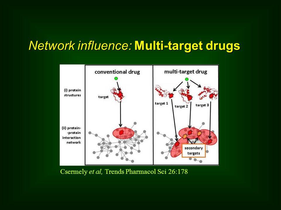 Network influence: Multi-target drugs Csermely et al, Trends Pharmacol Sci 26:178