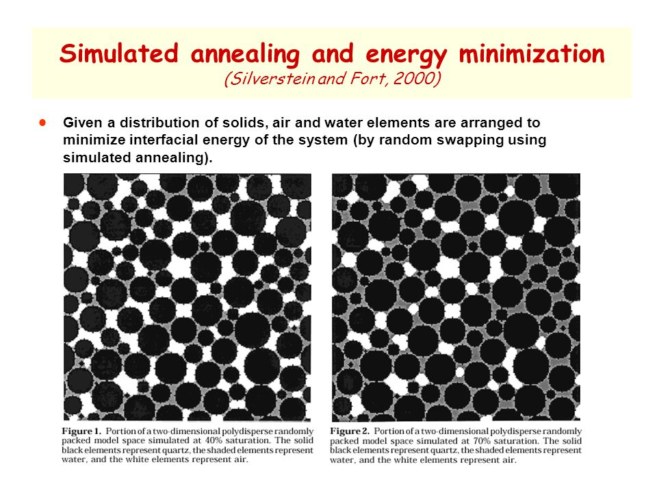 Simulated annealing and energy minimization (Silverstein and Fort, 2000)  Given a distribution of solids, air and water elements are arranged to minimize interfacial energy of the system (by random swapping using simulated annealing).