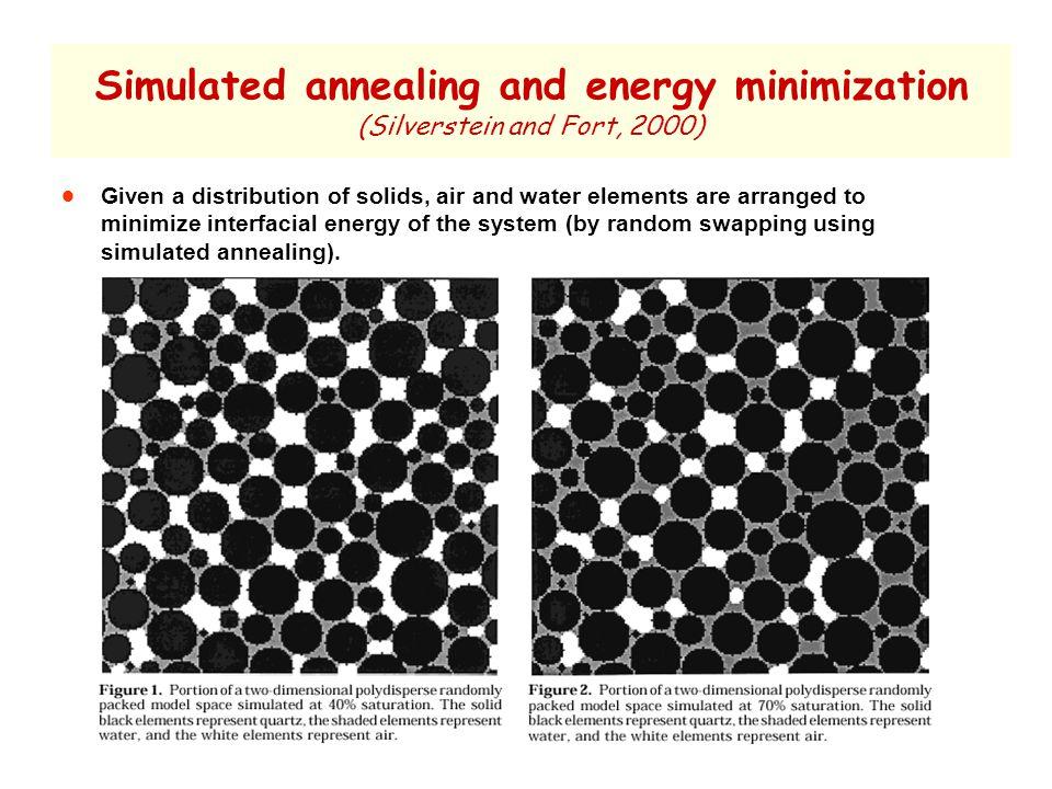 Liquid behavior in fractal porous media  Fractal pore space – simple geometrical representation of complex structures….