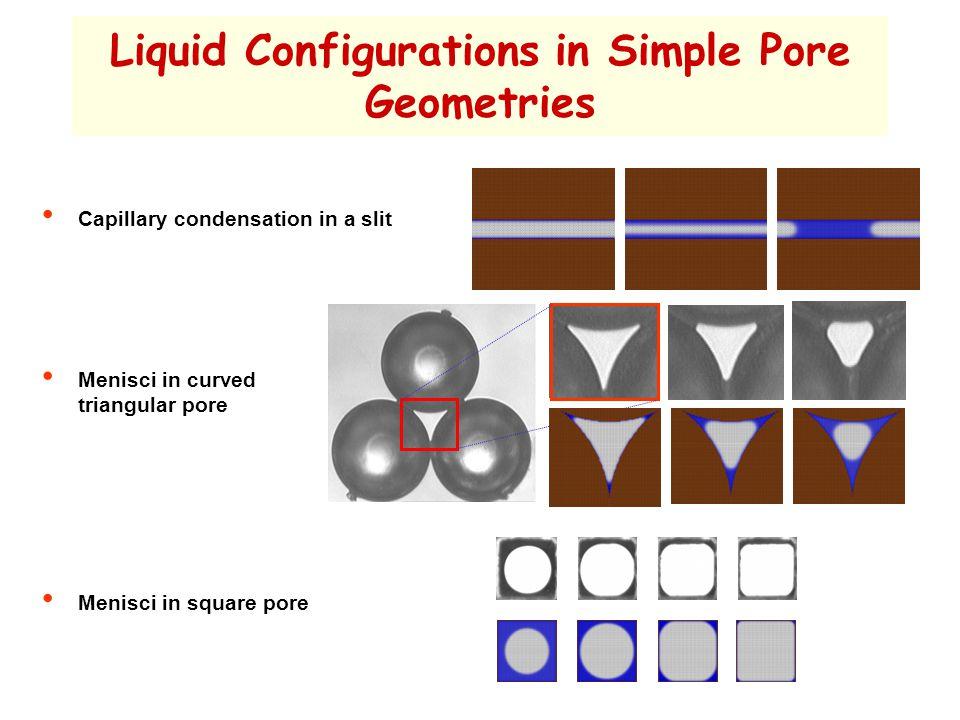 Liquid Configurations in Simple Pore Geometries Capillary condensation in a slit Menisci in curved triangular pore Menisci in square pore