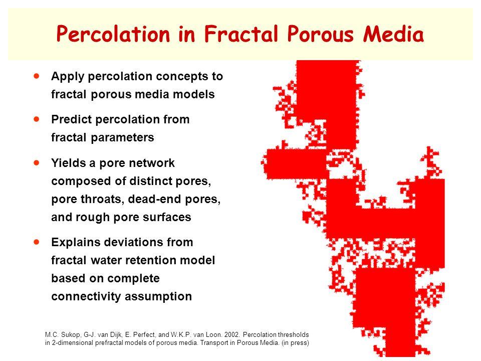 Percolation in Fractal Porous Media M.C. Sukop, G-J.