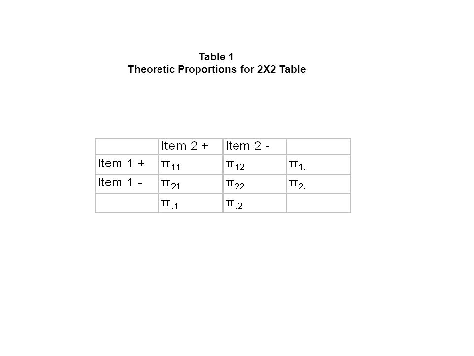 Table 1 Theoretic Proportions for 2X2 Table