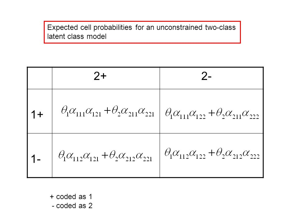 Model for 2x2 Table: Unrestricted Model for 2x2 Table: Restricted = Proctor Error Model