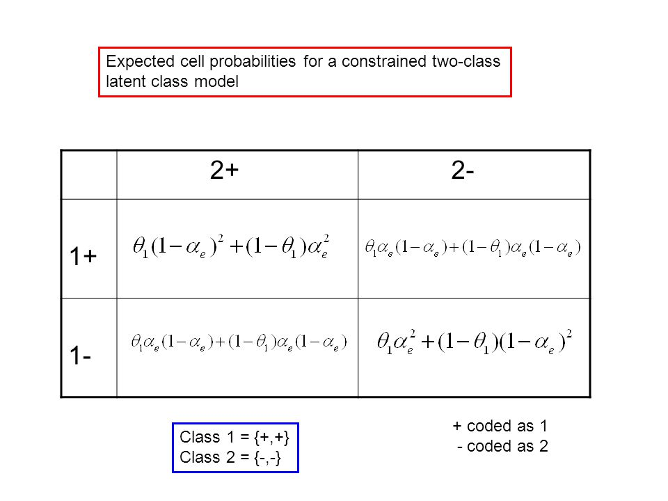 2+ 2- 1+ 1- Expected cell probabilities for a constrained two-class latent class model + coded as 1 - coded as 2 Class 1 = {+,+} Class 2 = {-,-}