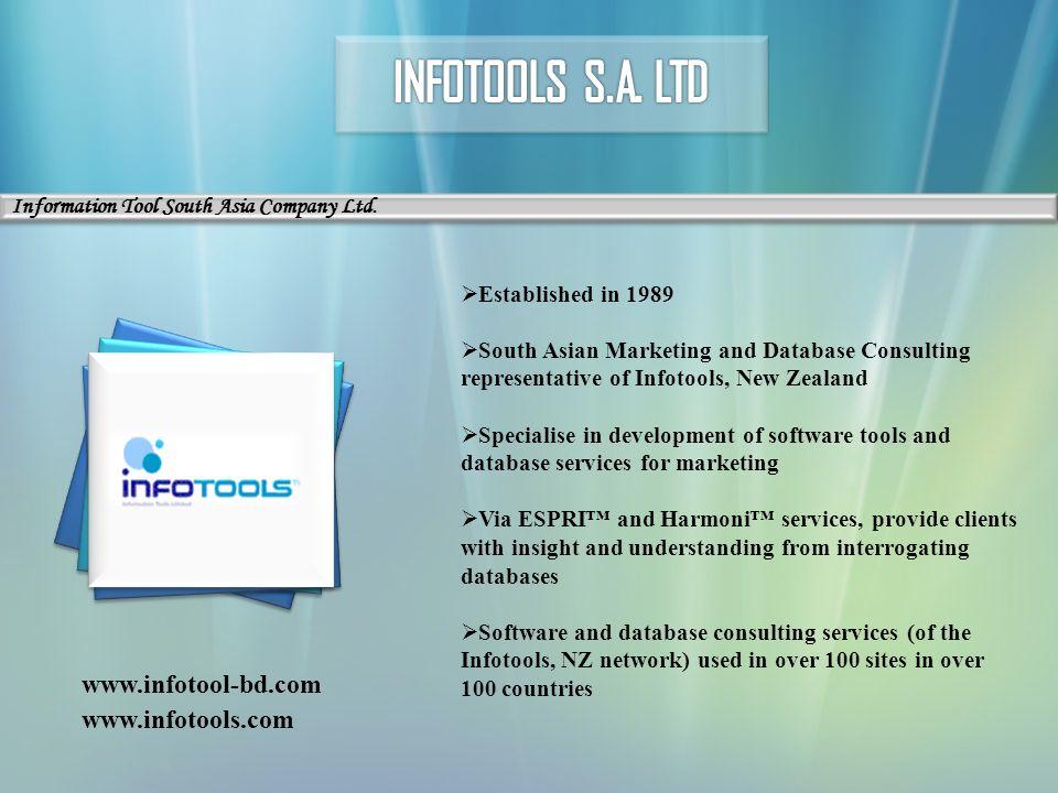 Information Tool South Asia Company Ltd.