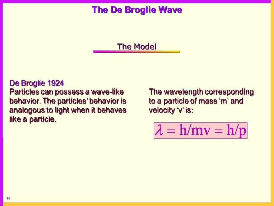 14 The De Broglie Wave De Broglie 1924 Particles can possess a wave-like behavior.