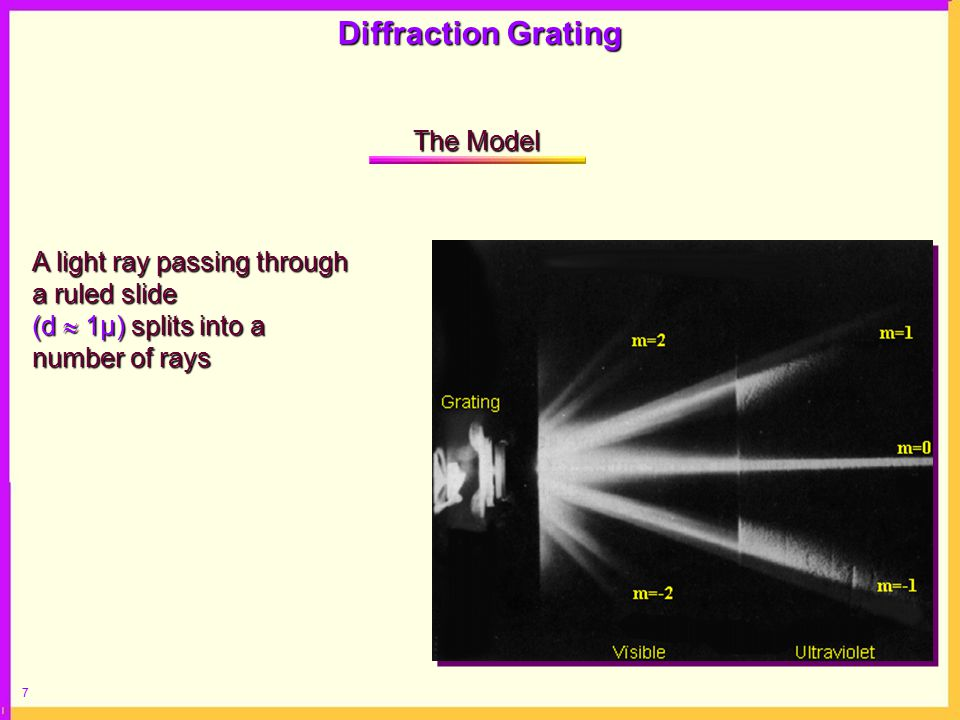 18 Atom Diffraction from a Crystal A supersonic beam of He particles hitting a GaAs crystal splits into numerous rays The Phenomenon