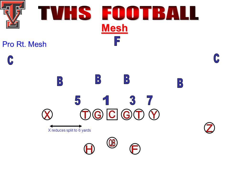 Mesh Pro Rt. Mesh X reduces split to 6 yards