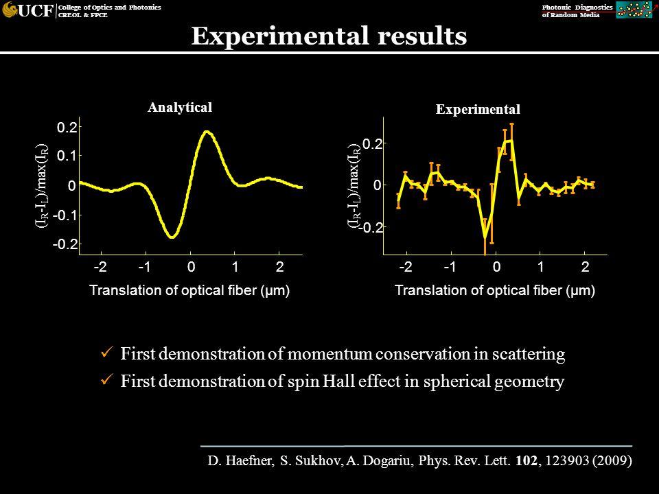 Photonic Diagnostics of Random Media UCF College of Optics and Photonics CREOL & FPCE Experimental results D.