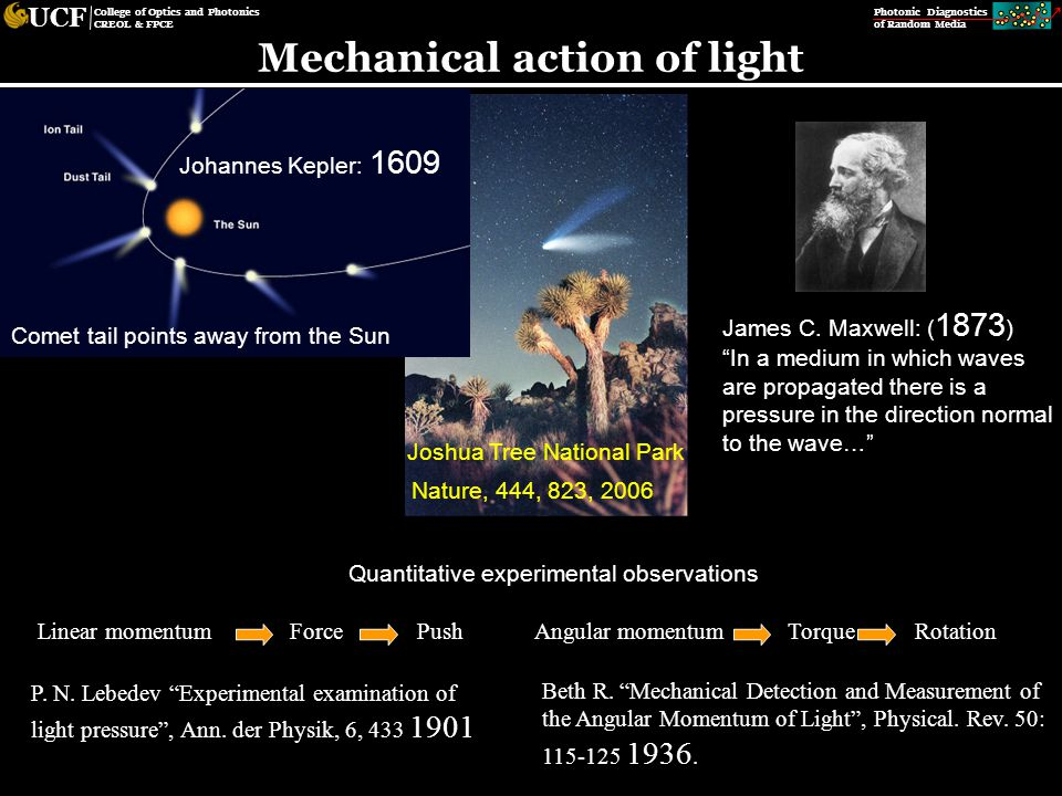 Photonic Diagnostics of Random Media UCF College of Optics and Photonics CREOL & FPCE Mechanical action of light Comet tail points away from the Sun Johannes Kepler: 1609 P.