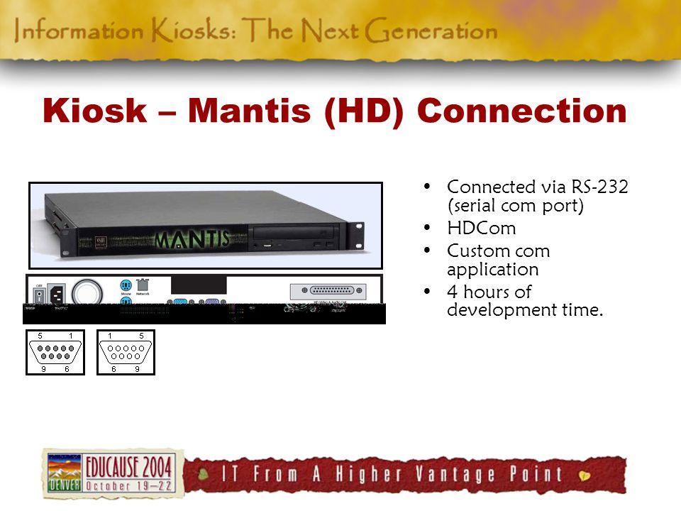 Kiosk – Mantis (HD) Connection Connected via RS-232 (serial com port) HDCom Custom com application 4 hours of development time.