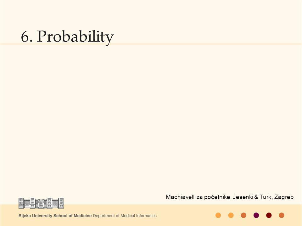 6. Probability Machiavelli za početnike. Jesenki & Turk, Zagreb
