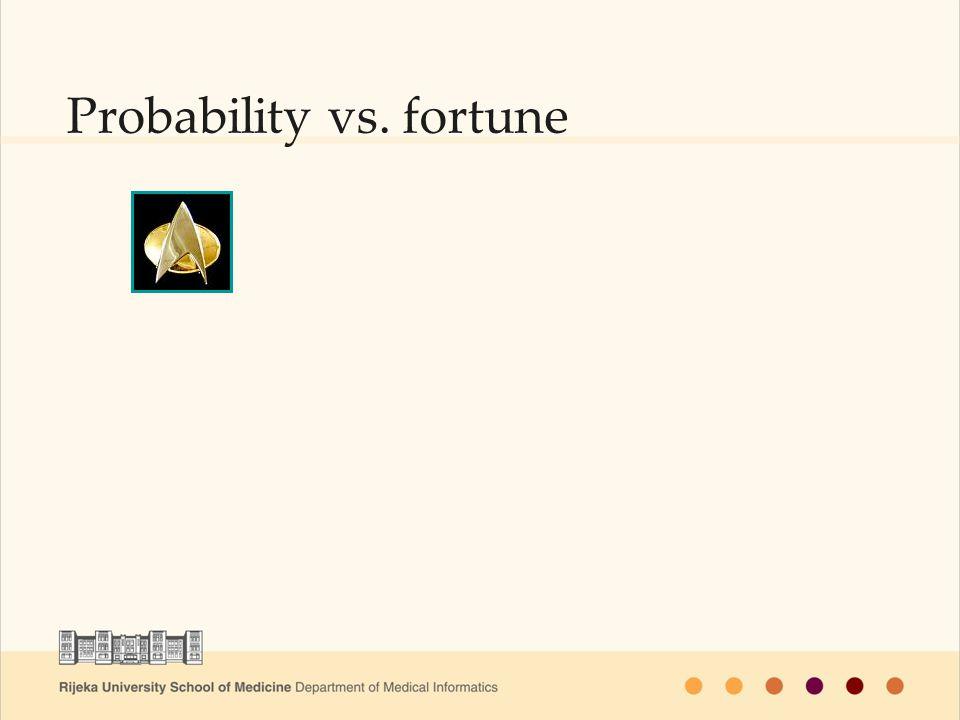 Probability vs. fortune
