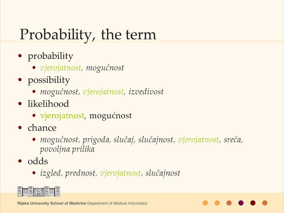 Probability, the term probability vjerojatnost, mogućnost possibility mogućnost, vjerojatnost, izvedivost likelihood vjerojatnost, mogućnost chance mogućnost, prigoda, slučaj, slučajnost, vjerojatnost, sreća, povoljna prilika odds izgled, prednost, vjerojatnost, slučajnost
