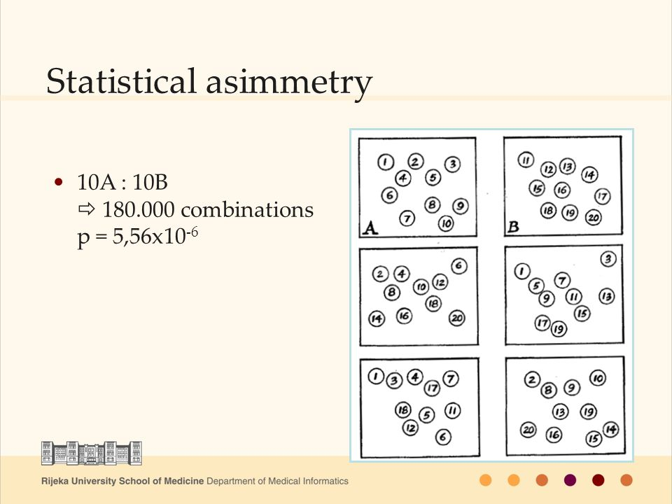 Statistical asimmetry 10A : 10B  180.000 combinations p = 5,56x10 -6
