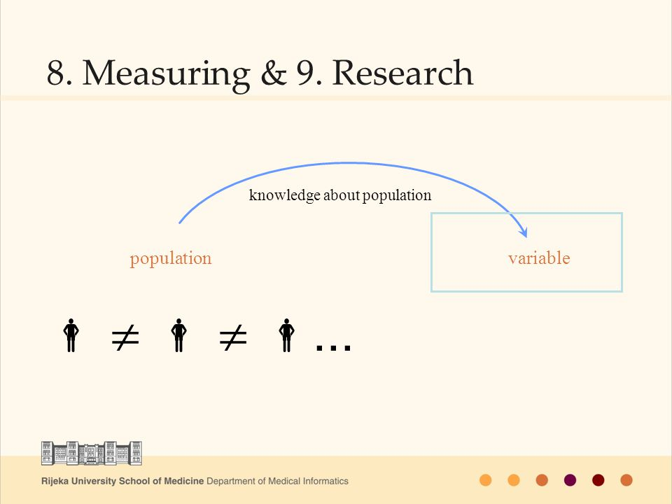 population variable knowledge about population     ... 8. Measuring & 9. Research