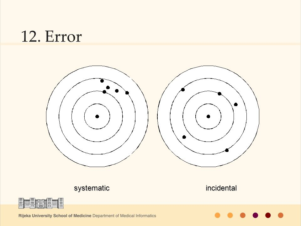 12. Error systematic incidental