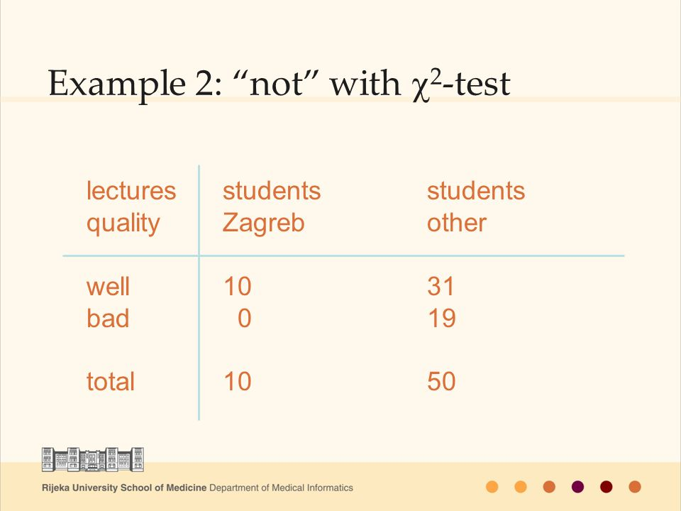"lecturesstudentsstudents qualityZagrebother well10 31 bad 0 19 total1050 Example 2: ""not"" with  2 -test"