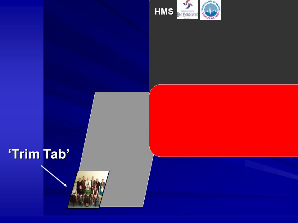 'Trim Tab' HMS