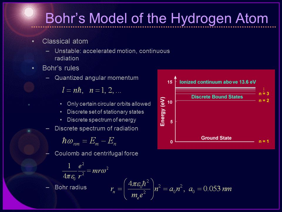 Bohr's Model of the Hydrogen Atom Classical atom –Unstable: accelerated motion, continuous radiation Bohr's rules –Quantized angular momentum Only certain circular orbits allowed Discrete set of stationary states Discrete spectrum of energy –Discrete spectrum of radiation –Coulomb and centrifugal force –Bohr radius