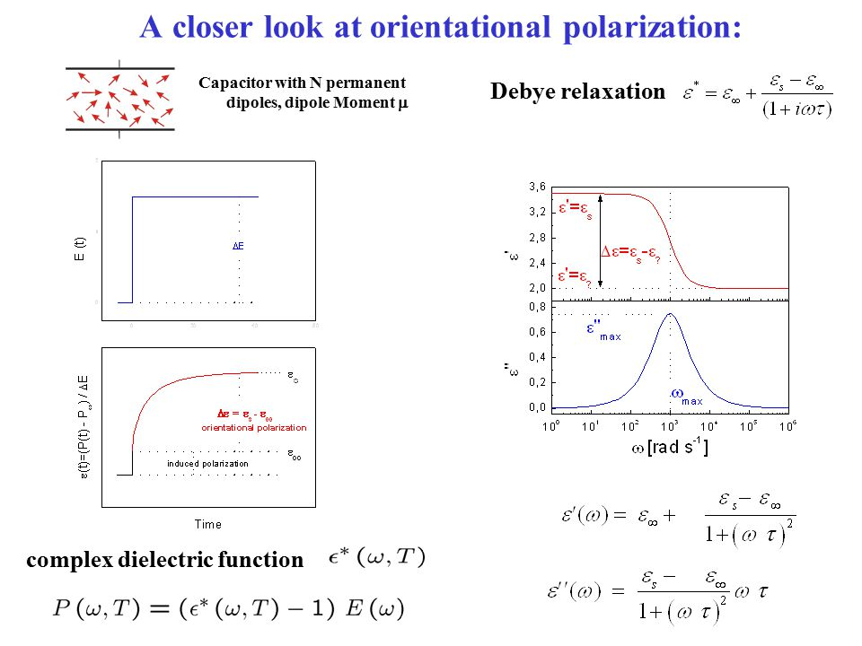Capacitor with N permanent dipoles, dipole Moment  Debye relaxation complex dielectric function A closer look at orientational polarization: