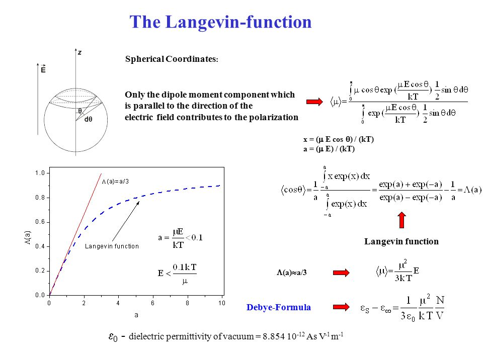 Spherical Coordinates : Only the dipole moment component which is parallel to the direction of the electric field contributes to the polarization x = (  E cos  ) / (kT) a = (  E) / (kT) Langevin function  (a)  a/3 Debye-Formula  0 - dielectric permittivity of vacuum = 8.854 10 -12 As V -1 m -1 The Langevin-function