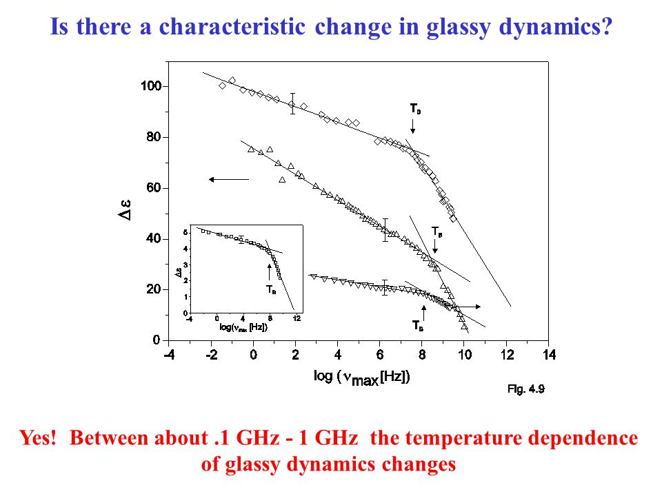 Is there a characteristic change in glassy dynamics.