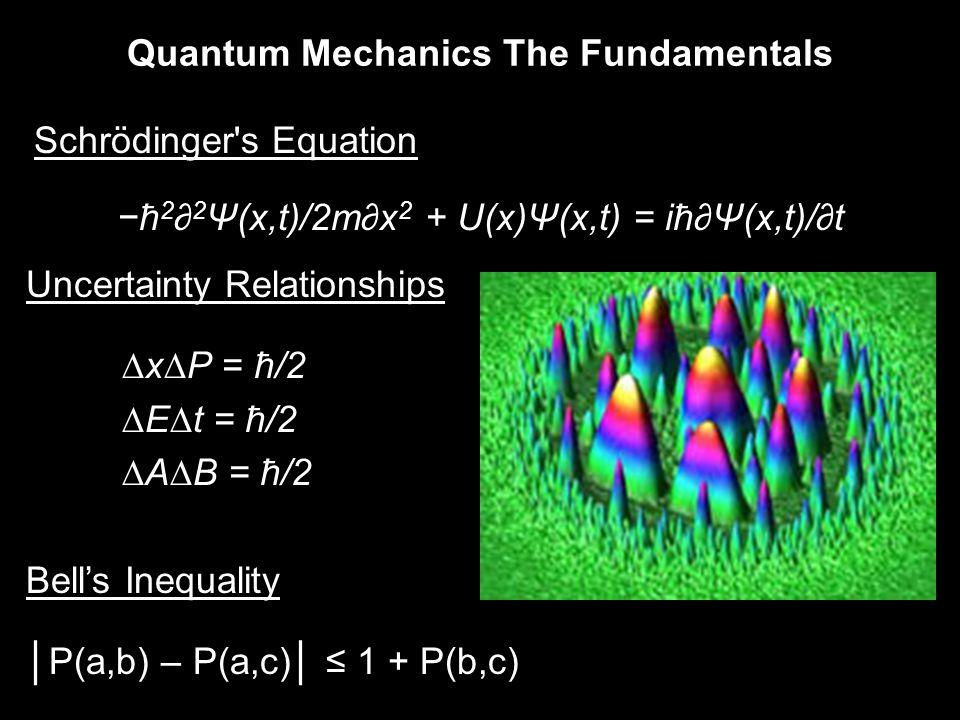 Quantum Mechanics The Fundamentals Uncertainty Relationships ∆x∆P = ħ/2 ∆E∆t = ħ/2 ∆A∆B = ħ/2 Schrödinger s Equation −ħ 2 ∂ 2 Ψ(x,t)/2m∂x 2 + U(x)Ψ(x,t) = iħ∂Ψ(x,t)/∂t Bell's Inequality │P(a,b) – P(a,c)│ ≤ 1 + P(b,c)