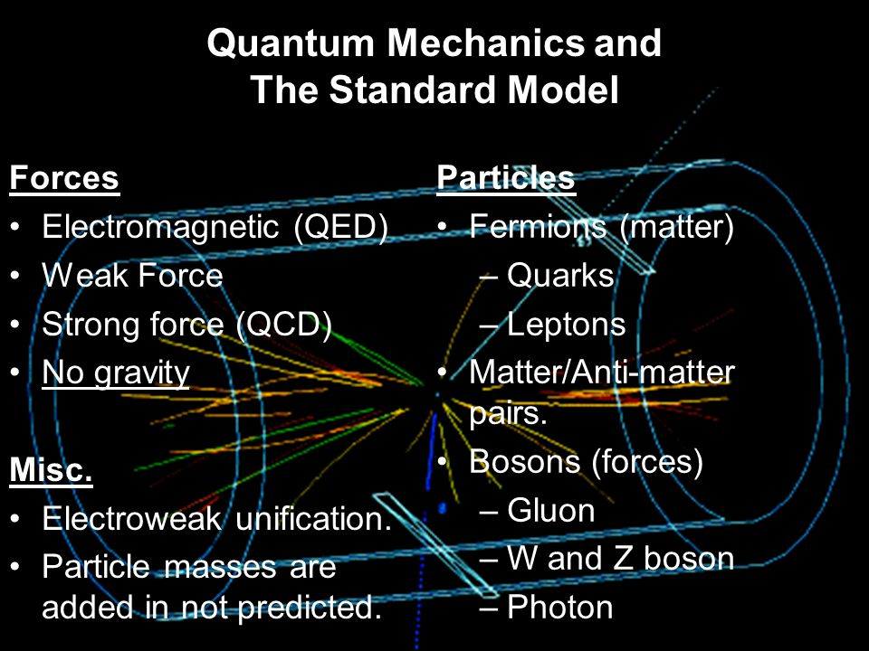 Quantum Mechanics and The Standard Model Forces Electromagnetic (QED) Weak Force Strong force (QCD) No gravity Misc.