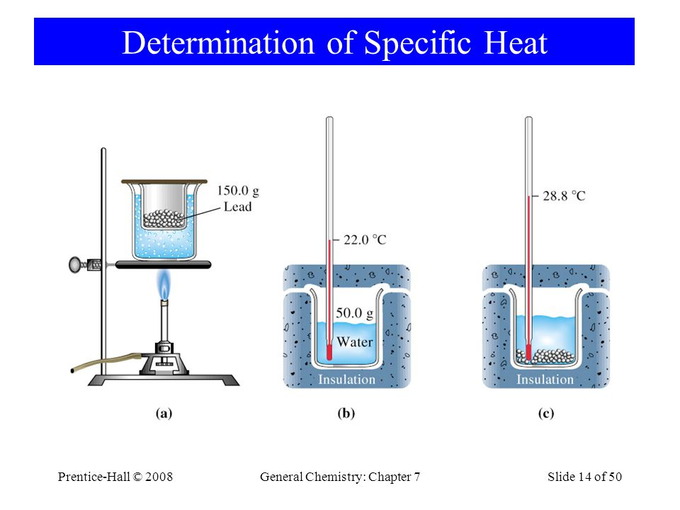 Prentice-Hall © 2008General Chemistry: Chapter 7Slide 14 of 50 Determination of Specific Heat