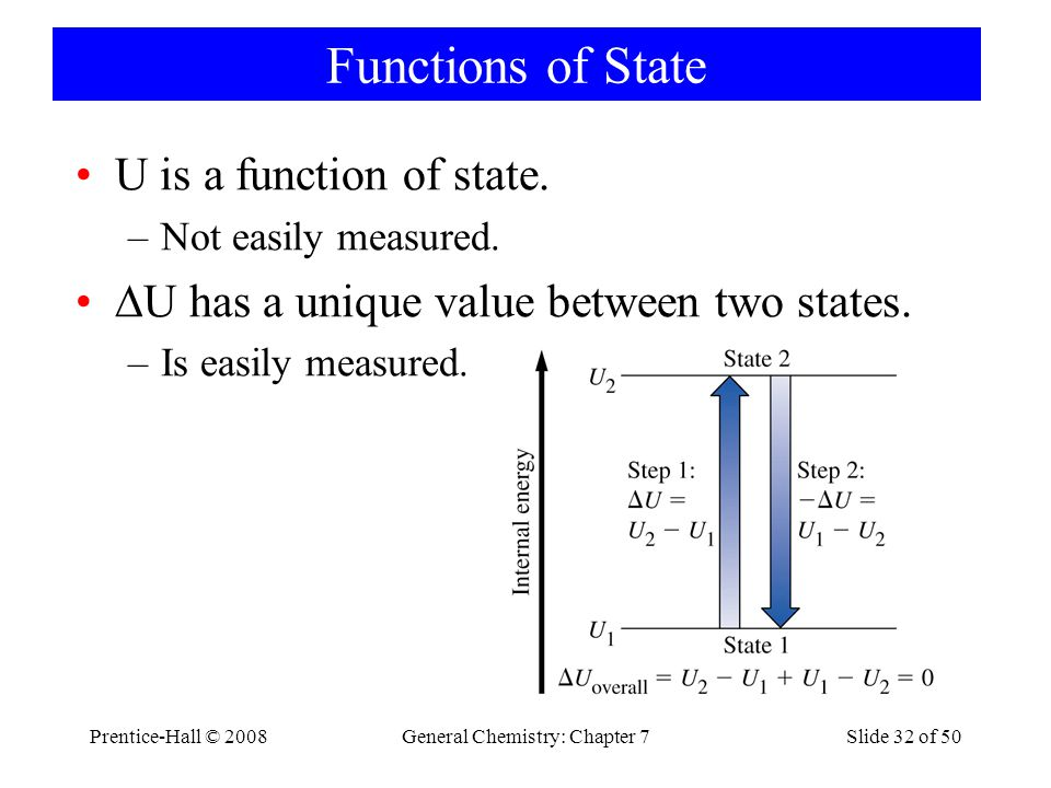 Prentice-Hall © 2008General Chemistry: Chapter 7Slide 32 of 50 Functions of State U is a function of state. –Not easily measured.  U has a unique val