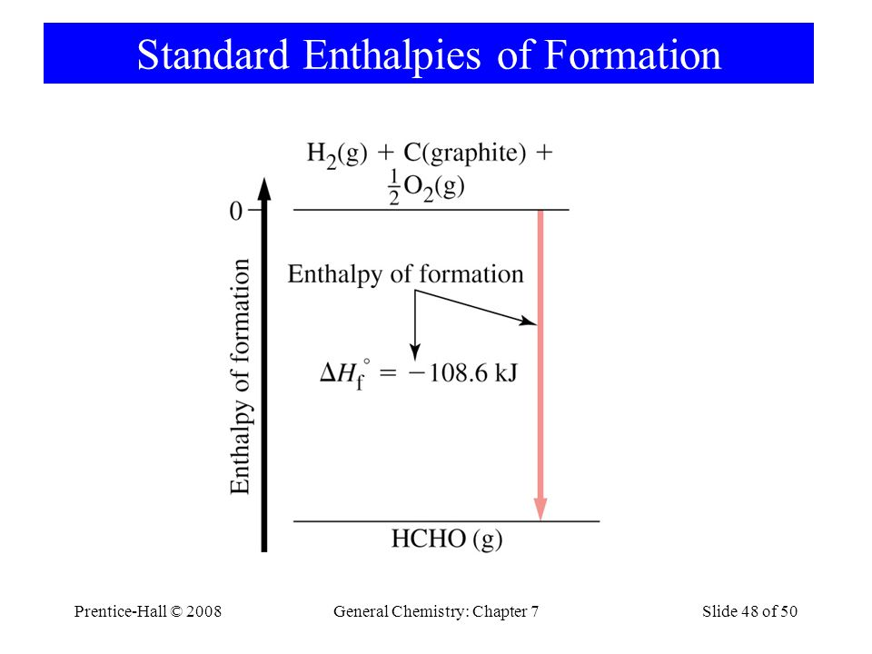 Prentice-Hall © 2008General Chemistry: Chapter 7Slide 48 of 50 Standard Enthalpies of Formation